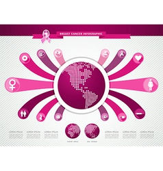 Breast cancer awareness ribbon infographics vector
