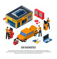 car diagnostics concept vector image