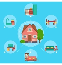 House with rooms and furniture vector