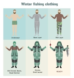 Fisherman winter clothes flat infographic vector image