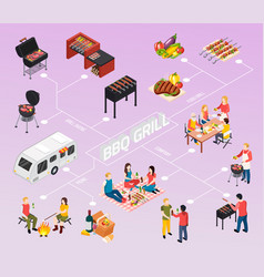bbq grill picnic isometic flowchart vector image