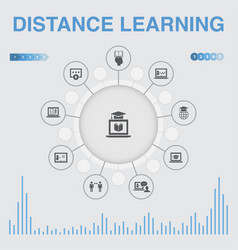 Distance learning infographic with icons contains vector