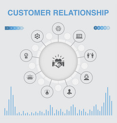 Customer relationship infographic with icons vector