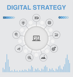Digital strategy infographic with icons contains vector
