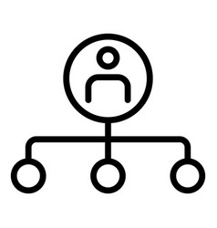 Human abilities icon outline style vector