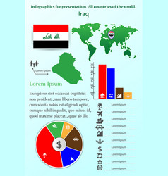 Iraq infographics for presentation all countries vector