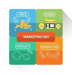 marketing mix infographic design vector image