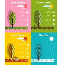 Apple Garden Seasons Infographics Elements vector