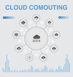cloud computing infographic with icons contains vector image