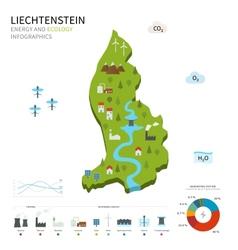Energy industry and ecology of Liechtenstein vector