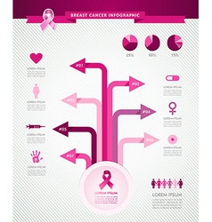 Breast cancer awareness ribbon tree infographics vector image
