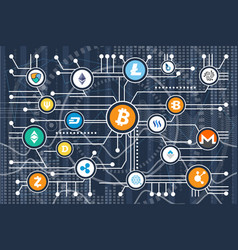 Cryptocurrency poster icons vector