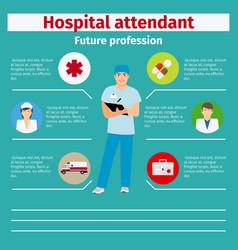 Future profession hospital attendant infographic vector