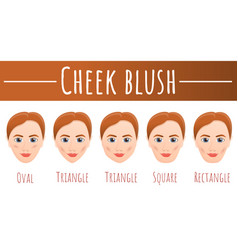 Cheek blush concept banner cartoon style vector
