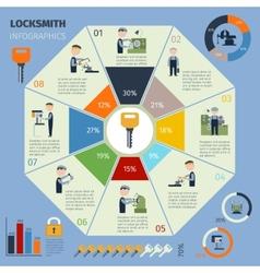 Locksmith Infographics Set vector image vector image