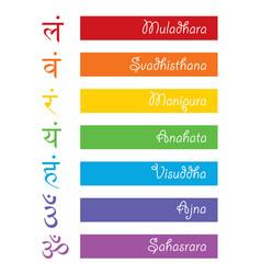 Seven bija mantras with chakras set colors vector