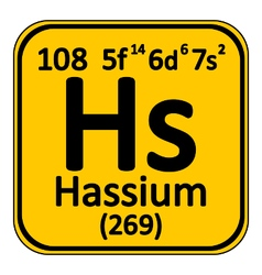 Periodic table element hassium icon vector image