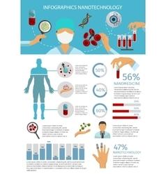 Flat Nanotechnology Infographic vector
