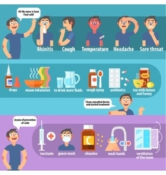 Cold Symptoms Treatment and Prevention vector image