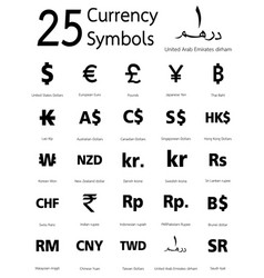 25 currency symbols countries and their name vector