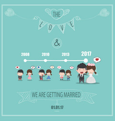duration cute cartoon wedding couple men and vector image