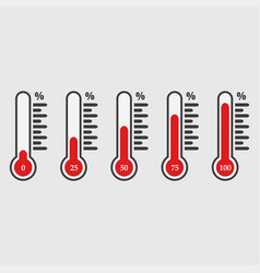 percentage thermometer temperature thermometers vector image