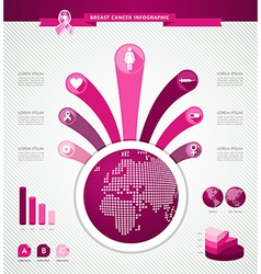 Breast cancer awareness global infographics vector image vector image