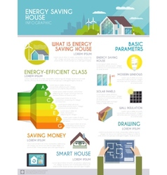 Energy Saving House Infographics vector image