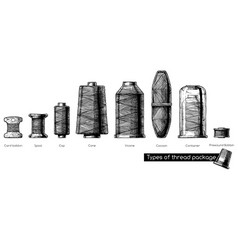 Various forms of thread package vector