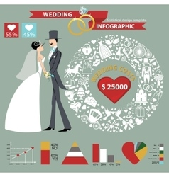 Wedding costs infographic set with iconsdiagram vector