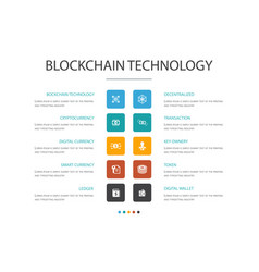 Blockchain technology infographic 10 option vector