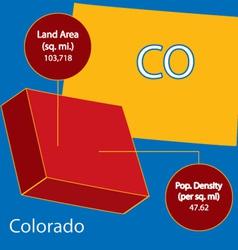 Colorado 3D info graphic vector image