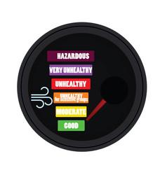 Air quality gauge vector