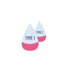 1 and 2 blood type flat icon with two red drops vector image