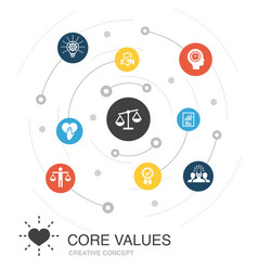 Core values colored circle concept with simple vector