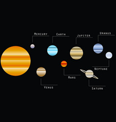 Planets of the solar system striped modern vector