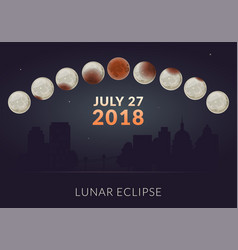 total lunar eclipce 28 july 2018 banner vector image