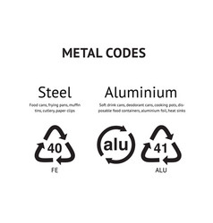 metal recycling codes steel stainless steel vector image