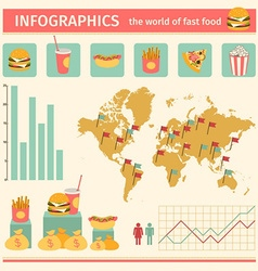 Infographic Consumption of fast food around the vector image