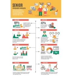 Infographic Senior Poster vector