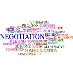 Negotiation word cloud vector