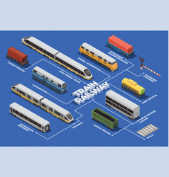 train railway isometric flowchart vector image