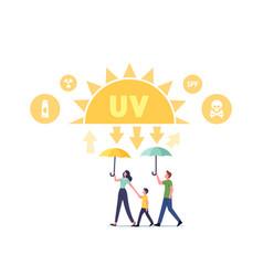 Uv radiation solar ultraviolet protection concept vector