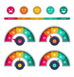 Tachometer ratio measuring interface happy vector