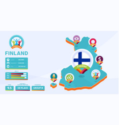 Isometric map finland country football 2020 vector
