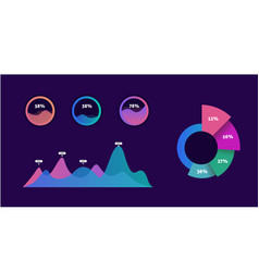Infographic dashboard template with graphs and vector