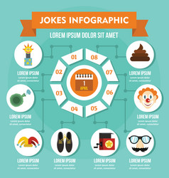 Jokes infographic concept flat style vector