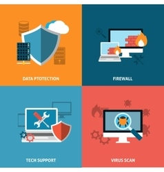 Data Protectoin Concept Flat vector image
