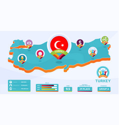 isometric map turkey country football 2020 vector image