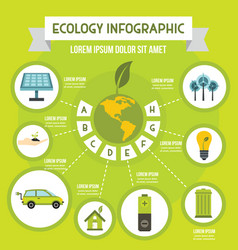 Ecology infographic concept flat style vector
